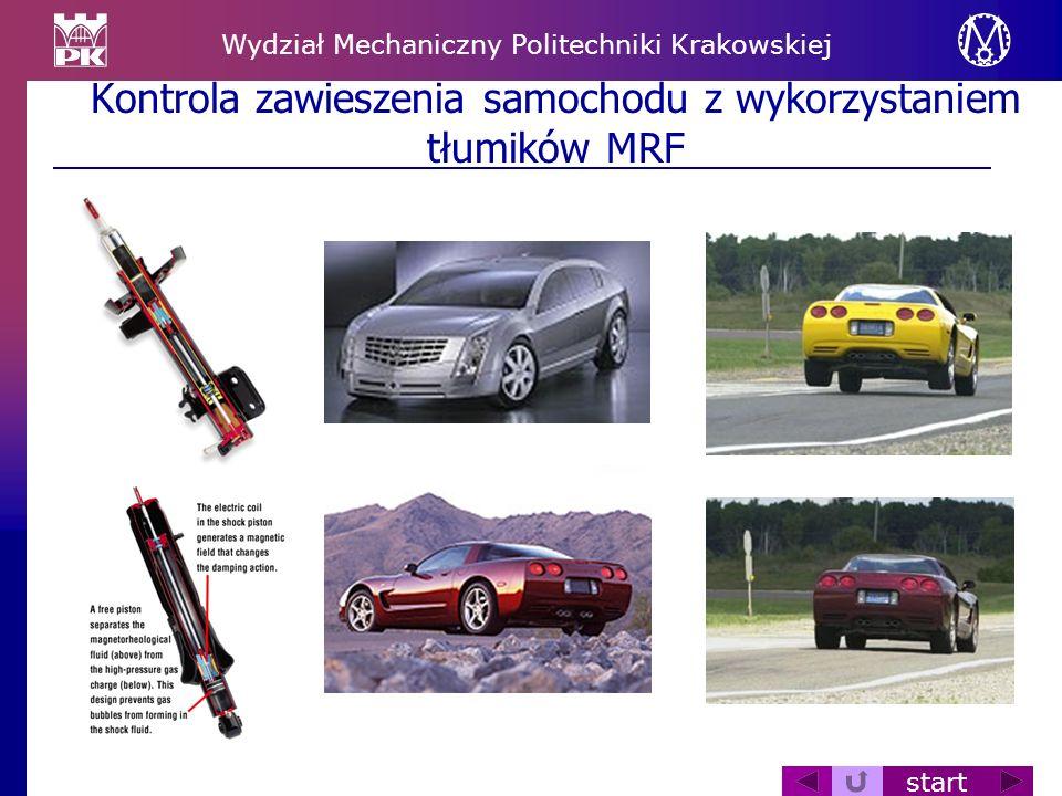 Wydział Mechaniczny Politechniki Krakowskiej start Kontrola zawieszenia samochodu z wykorzystaniem tłumików MRF