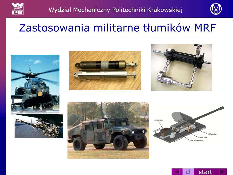 Wydział Mechaniczny Politechniki Krakowskiej start Zastosowania militarne tłumików MRF