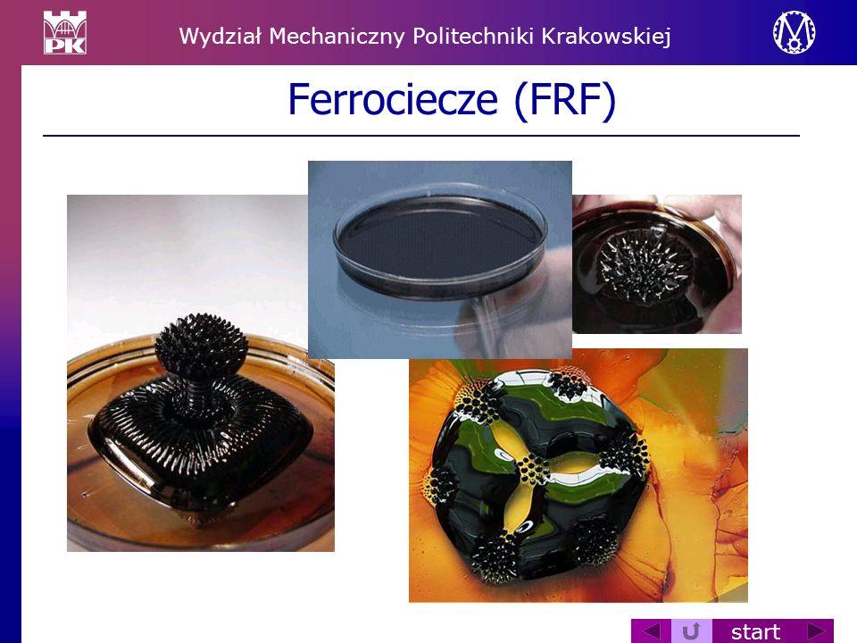 Wydział Mechaniczny Politechniki Krakowskiej start Ferrociecze (FRF)
