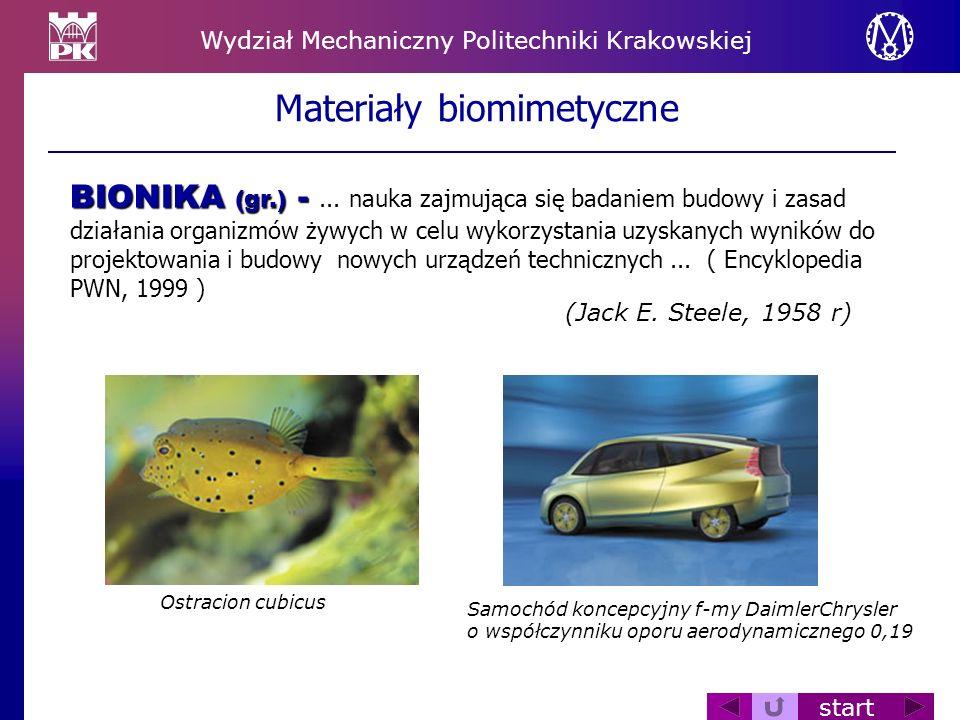 Wydział Mechaniczny Politechniki Krakowskiej start Materiały biomimetyczne BIONIKA (gr.) - BIONIKA (gr.) -... nauka zajmująca się badaniem budowy i za