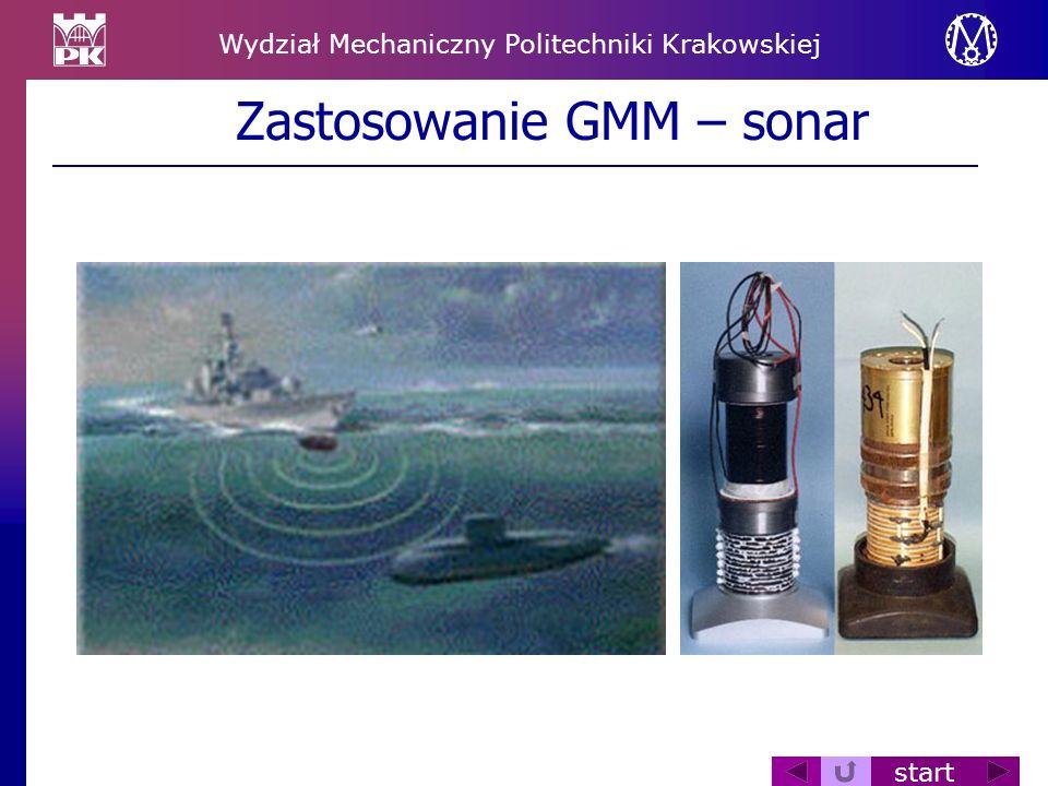 Wydział Mechaniczny Politechniki Krakowskiej start Zastosowanie GMM – sonar