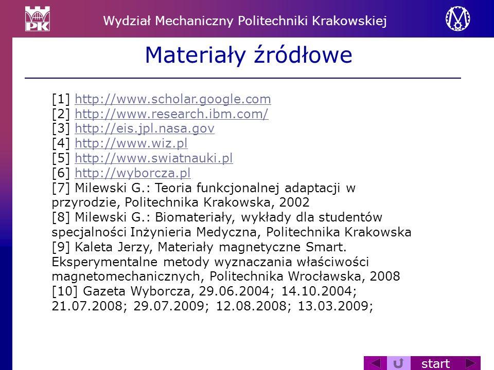 Wydział Mechaniczny Politechniki Krakowskiej start Materiały źródłowe [1] http://www.scholar.google.comhttp://www.scholar.google.com [2] http://www.re