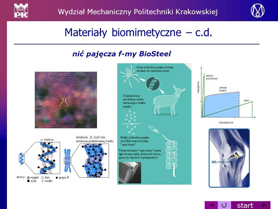 Wydział Mechaniczny Politechniki Krakowskiej start Materiały biomimetyczne – c.d. nić pajęcza f-my BioSteel