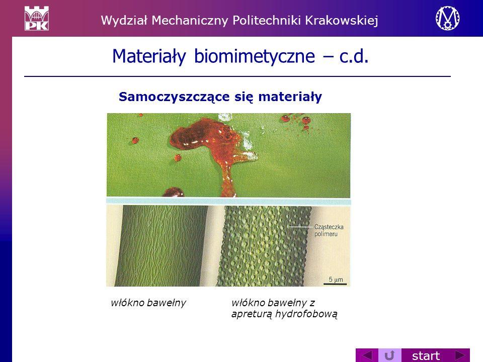 Wydział Mechaniczny Politechniki Krakowskiej start Materiały biomimetyczne – c.d. Samoczyszczące się materiały włókno bawełnywłókno bawełny z apreturą