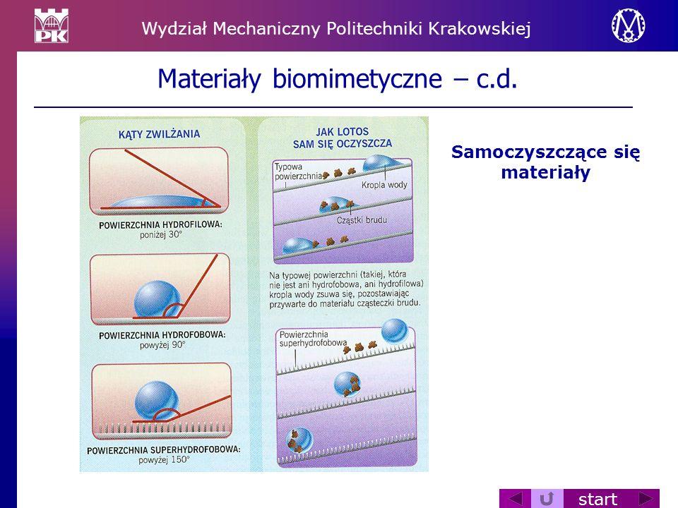 Wydział Mechaniczny Politechniki Krakowskiej start Materiały biomimetyczne – c.d. Samoczyszczące się materiały