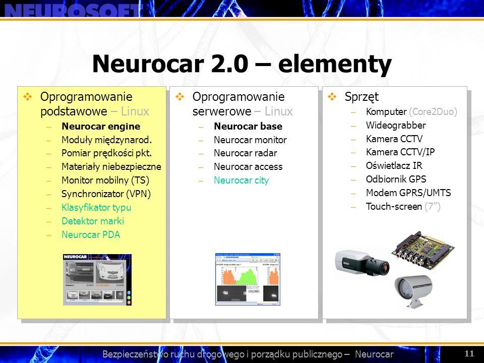 Bezpieczeństwo ruchu drogowego i porządku publicznego – Neurocar 11 Neurocar 2.0 – elementy Oprogramowanie podstawowe – Linux – Neurocar engine – Modu