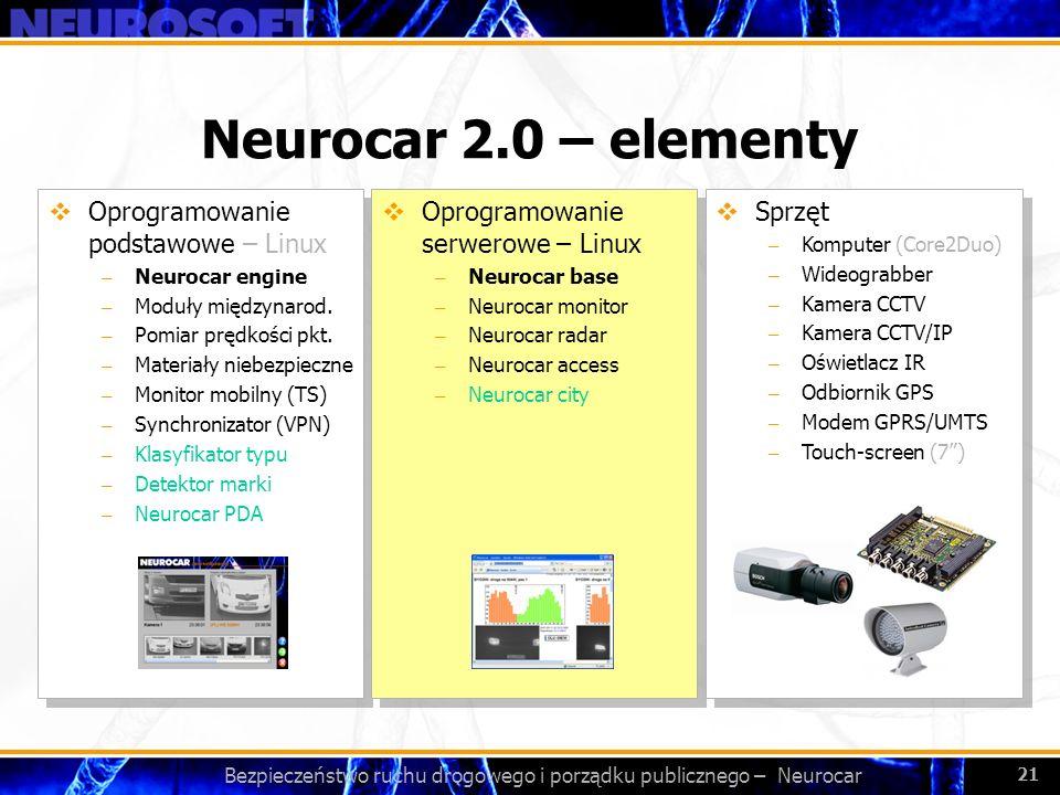 Bezpieczeństwo ruchu drogowego i porządku publicznego – Neurocar 21 Neurocar 2.0 – elementy Oprogramowanie podstawowe – Linux – Neurocar engine – Modu