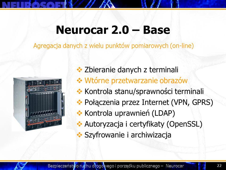 Bezpieczeństwo ruchu drogowego i porządku publicznego – Neurocar 22 Neurocar 2.0 – Base Zbieranie danych z terminali Wtórne przetwarzanie obrazów Kont