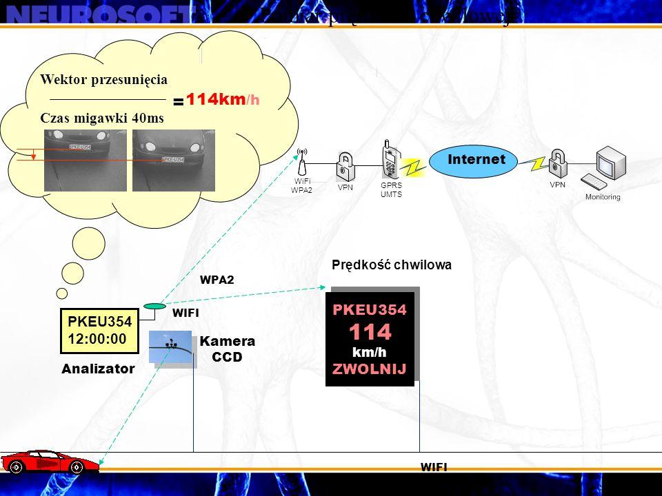= 114km /h PKEU354 114 km/h ZWOLNIJ Kamera CCD Analizator WIFI WPA2 WiFi WPA2 GPRS UMTS VPN Internet WIFI Prędkość chwilowa Wektor przesunięcia Czas m