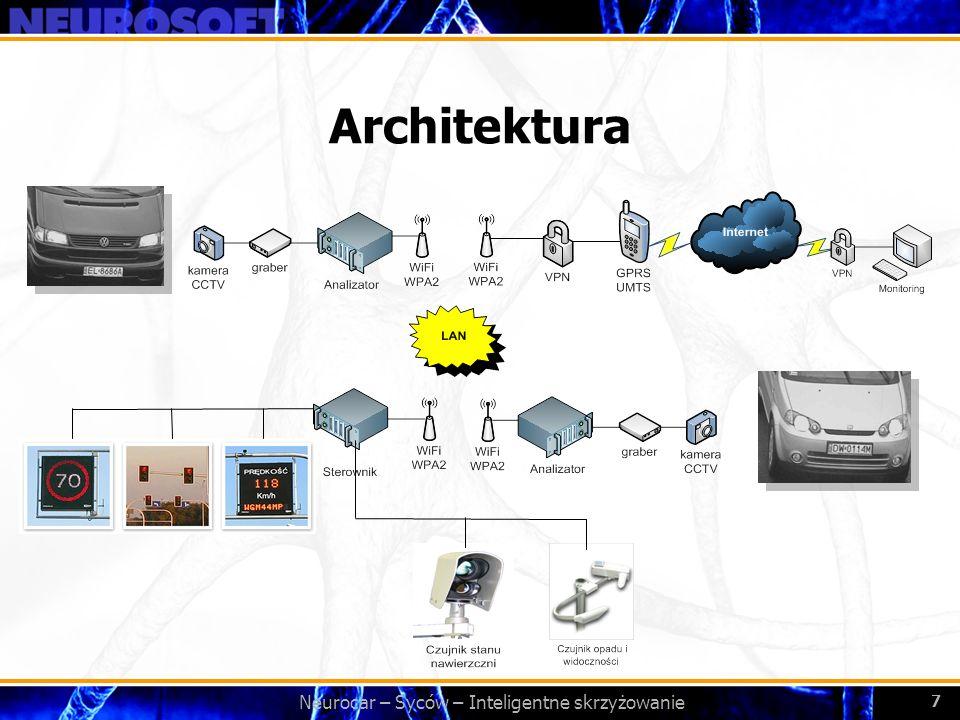 Neurocar – Syców – Inteligentne skrzyżowanie 7 Architektura