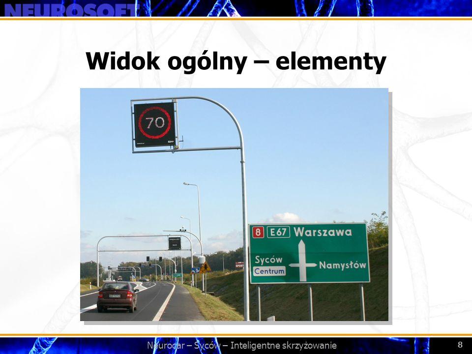 Bezpieczeństwo ruchu drogowego i porządku publicznego – Neurocar 29 Neurocar 2.0 – City Wjazd i wyjazd ze strefy rejestrowany autom.