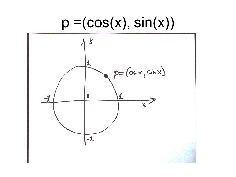 x oznacza długość łuku
