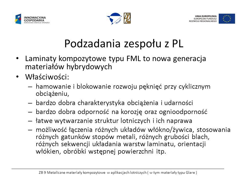 Podzadania zespołu z PL Laminaty kompozytowe typu FML to nowa generacja materiałów hybrydowych Właściwości: – hamowanie i blokowanie rozwoju pęknięć p