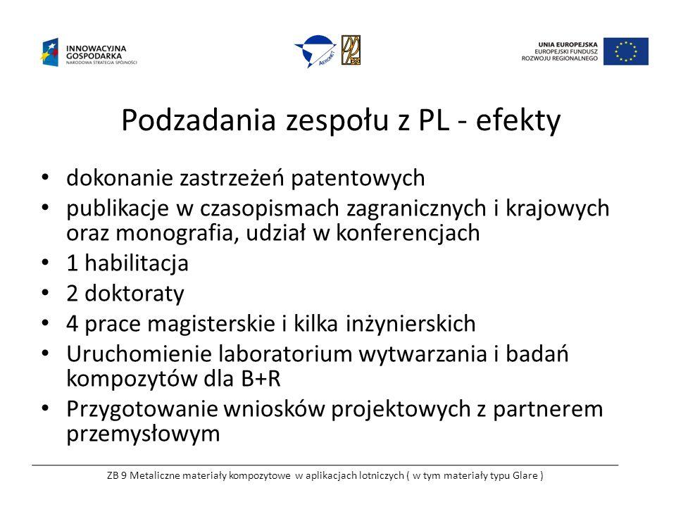 Podzadania zespołu z PL - efekty dokonanie zastrzeżeń patentowych publikacje w czasopismach zagranicznych i krajowych oraz monografia, udział w konfer