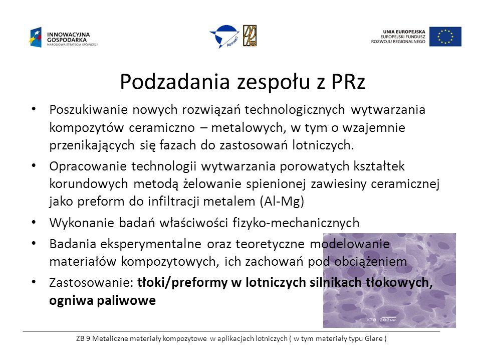 Podzadania zespołu z PRz Poszukiwanie nowych rozwiązań technologicznych wytwarzania kompozytów ceramiczno – metalowych, w tym o wzajemnie przenikający