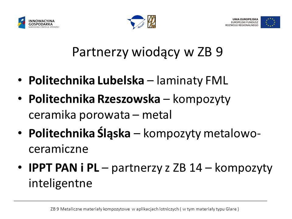 Partnerzy wiodący w ZB 9 Politechnika Lubelska – laminaty FML Politechnika Rzeszowska – kompozyty ceramika porowata – metal Politechnika Śląska – komp