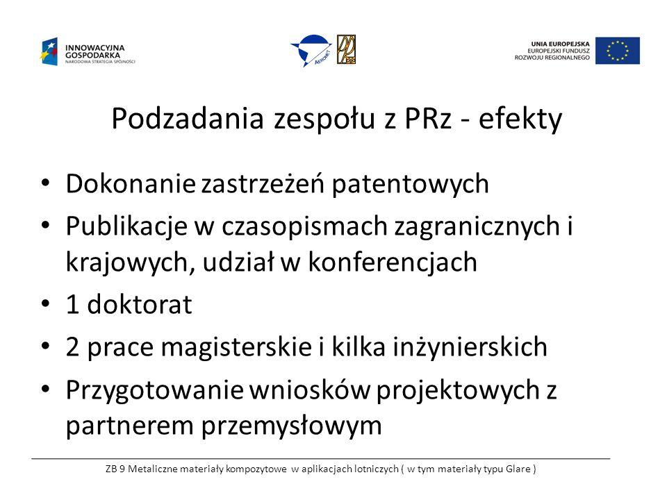 Podzadania zespołu z PRz - efekty Dokonanie zastrzeżeń patentowych Publikacje w czasopismach zagranicznych i krajowych, udział w konferencjach 1 dokto