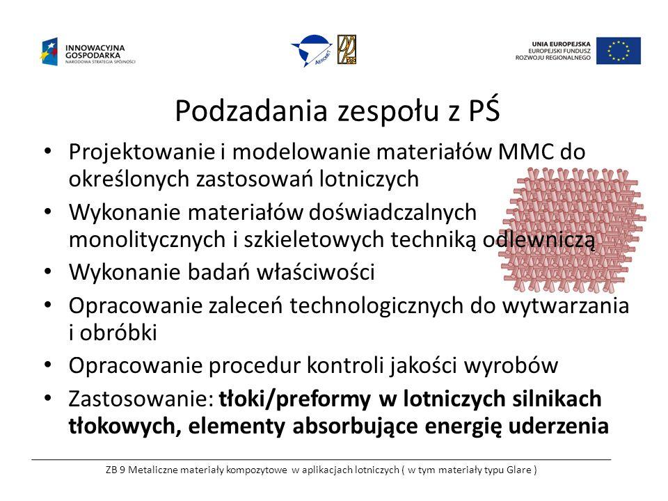 Podzadania zespołu z PŚ Projektowanie i modelowanie materiałów MMC do określonych zastosowań lotniczych Wykonanie materiałów doświadczalnych monolityc