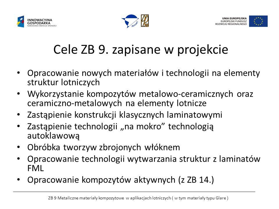 Cele ZB 9. zapisane w projekcie Opracowanie nowych materiałów i technologii na elementy struktur lotniczych Wykorzystanie kompozytów metalowo-ceramicz