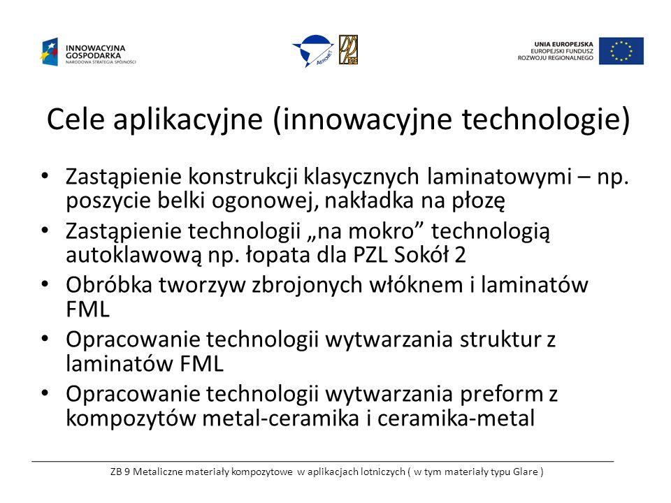 Cele aplikacyjne (innowacyjne technologie) Zastąpienie konstrukcji klasycznych laminatowymi – np. poszycie belki ogonowej, nakładka na płozę Zastąpien