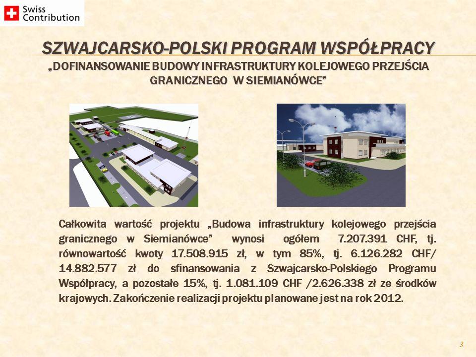 Norweski Mechanizm Finansowy – 5 014 194 Euro Program Współpracy Transgranicznej Polska - Białoruś – Ukraina 2007 – 2013 – 8 000 000 Euro Wszczęta pro