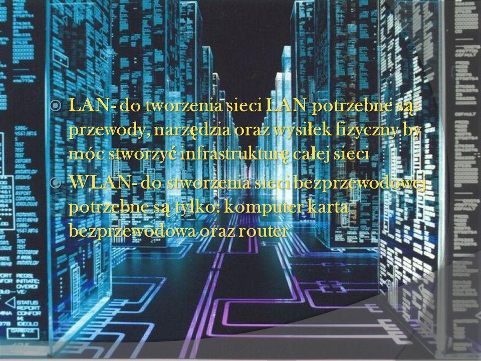 LAN- do tworzenia sieci LAN potrzebne s ą : przewody, narz ę dzia oraz wysi ł ek fizyczny by móc stworzy ć infrastruktur ę ca ł ej sieci LAN- do tworzenia sieci LAN potrzebne s ą : przewody, narz ę dzia oraz wysi ł ek fizyczny by móc stworzy ć infrastruktur ę ca ł ej sieci WLAN- do stworzenia sieci bezprzewodowej potrzebne s ą tylko: komputer karta bezprzewodowa oraz router WLAN- do stworzenia sieci bezprzewodowej potrzebne s ą tylko: komputer karta bezprzewodowa oraz router