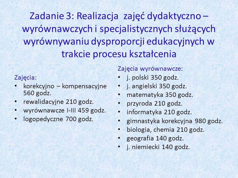 Zadanie 3: Realizacja zajęć dydaktyczno – wyrównawczych i specjalistycznych służących wyrównywaniu dysproporcji edukacyjnych w trakcie procesu kształcenia Zajęcia: korekcyjno – kompensacyjne 560 godz.