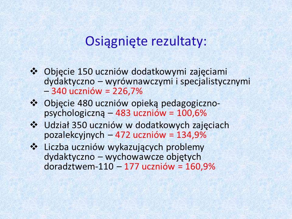 Osiągnięte rezultaty: Objęcie 150 uczniów dodatkowymi zajęciami dydaktyczno – wyrównawczymi i specjalistycznymi – 340 uczniów = 226,7% Objęcie 480 uczniów opieką pedagogiczno- psychologiczną – 483 uczniów = 100,6% Udział 350 uczniów w dodatkowych zajęciach pozalekcyjnych – 472 uczniów = 134,9% Liczba uczniów wykazujących problemy dydaktyczno – wychowawcze objętych doradztwem-110 – 177 uczniów = 160,9%