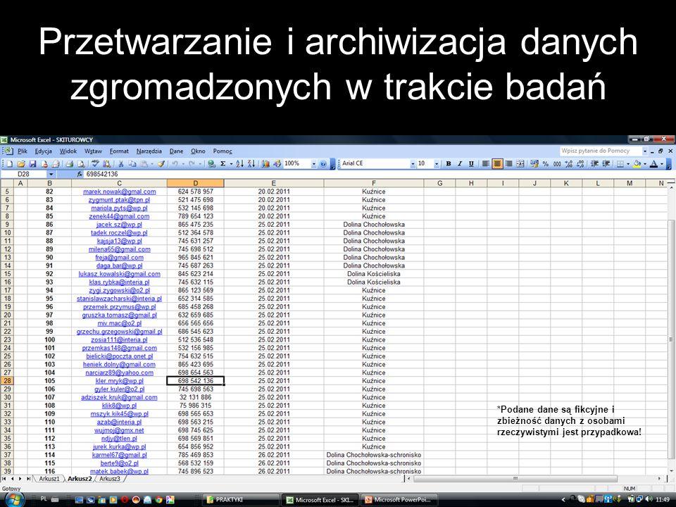 Przetwarzanie i archiwizacja danych zgromadzonych w trakcie badań *Podane dane są fikcyjne i zbieżność danych z osobami rzeczywistymi jest przypadkowa