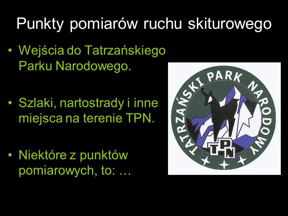 Punkty pomiarów ruchu skiturowego Wejścia do Tatrzańskiego Parku Narodowego. Szlaki, nartostrady i inne miejsca na terenie TPN. Niektóre z punktów pom