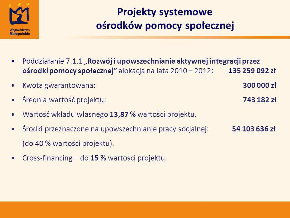 Poddziałanie 7.1.1 Rozwój i upowszechnianie aktywnej integracji przez ośrodki pomocy społecznej alokacja na lata 2010 – 2012: 135 259 092 zł Kwota gwarantowana: 300 000 zł Średnia wartość projektu: 743 182 zł Wartość wkładu własnego 13,87 % wartości projektu.