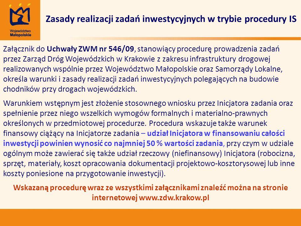 Załącznik do Uchwały ZWM nr 546/09, stanowiący procedurę prowadzenia zadań przez Zarząd Dróg Wojewódzkich w Krakowie z zakresu infrastruktury drogowej