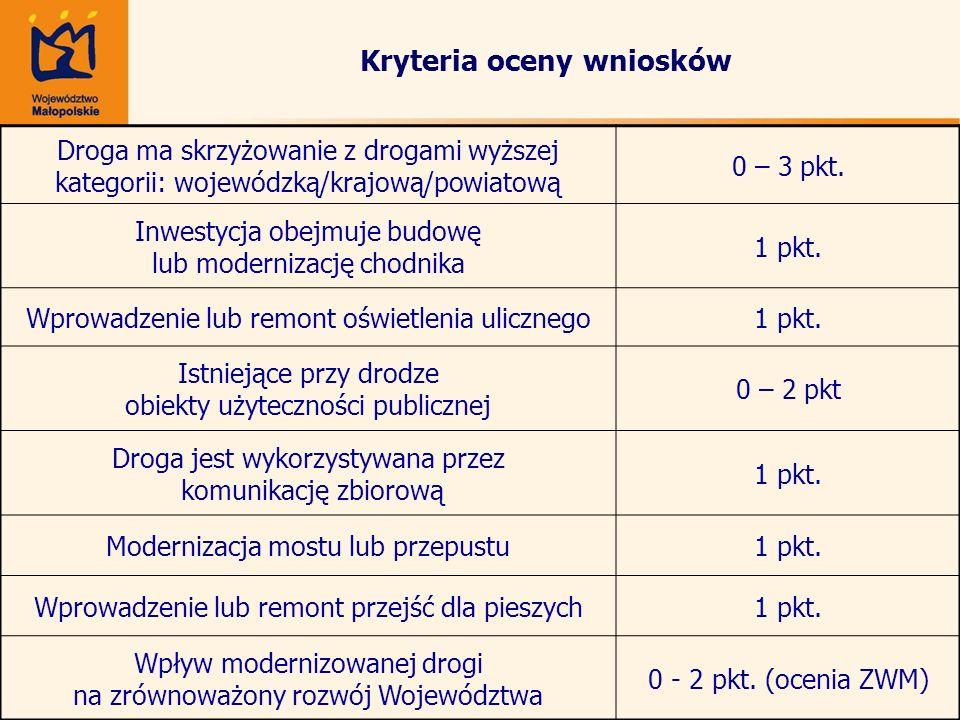 Kryteria oceny wniosków Droga ma skrzyżowanie z drogami wyższej kategorii: wojewódzką/krajową/powiatową 0 – 3 pkt.