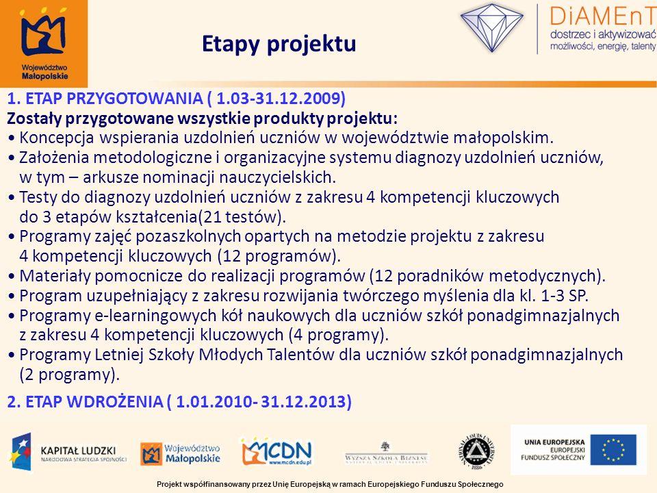 1. ETAP PRZYGOTOWANIA ( 1.03-31.12.2009) Zostały przygotowane wszystkie produkty projektu: Koncepcja wspierania uzdolnień uczniów w województwie małop