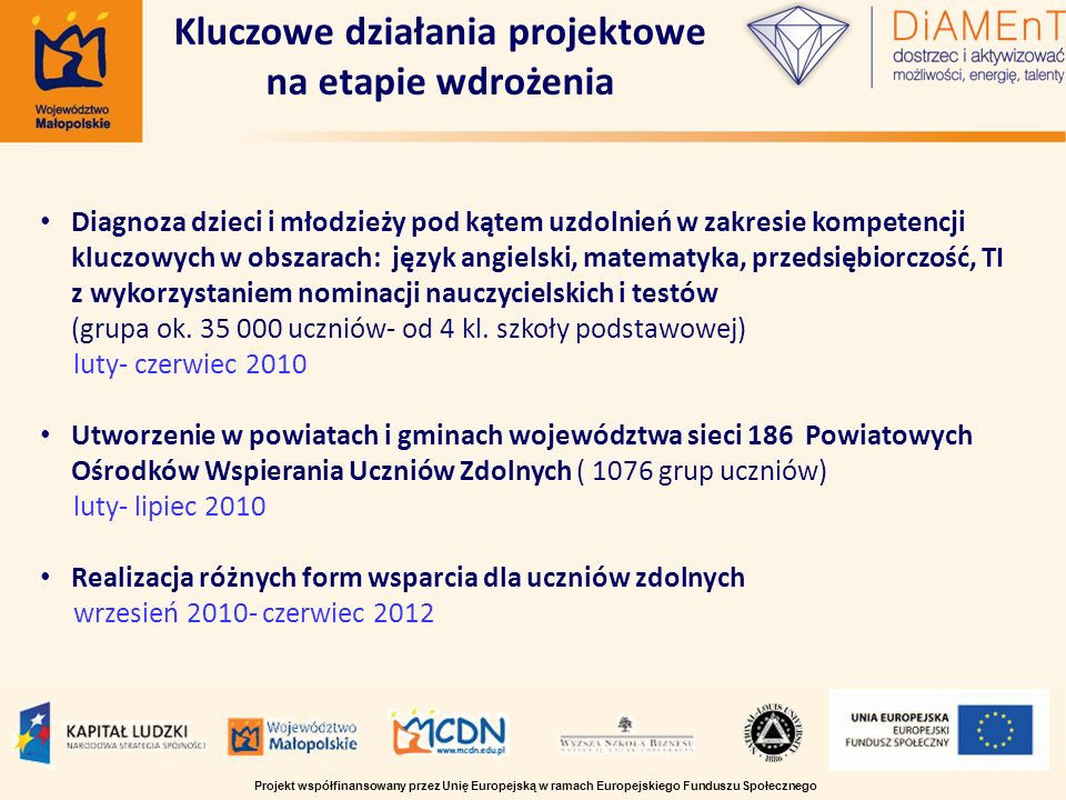Diagnoza dzieci i młodzieży pod kątem uzdolnień w zakresie kompetencji kluczowych w obszarach: język angielski, matematyka, przedsiębiorczość, TI z wy