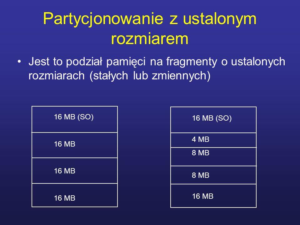 Partycjonowanie z ustalonym rozmiarem Jest to podział pamięci na fragmenty o ustalonych rozmiarach (stałych lub zmiennych) 16 MB (SO) 16 MB 16 MB (SO)