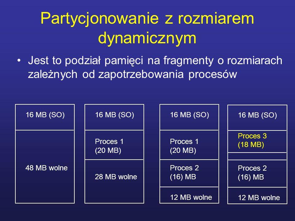 Partycjonowanie z rozmiarem dynamicznym Jest to podział pamięci na fragmenty o rozmiarach zależnych od zapotrzebowania procesów 16 MB (SO) 48 MB wolne