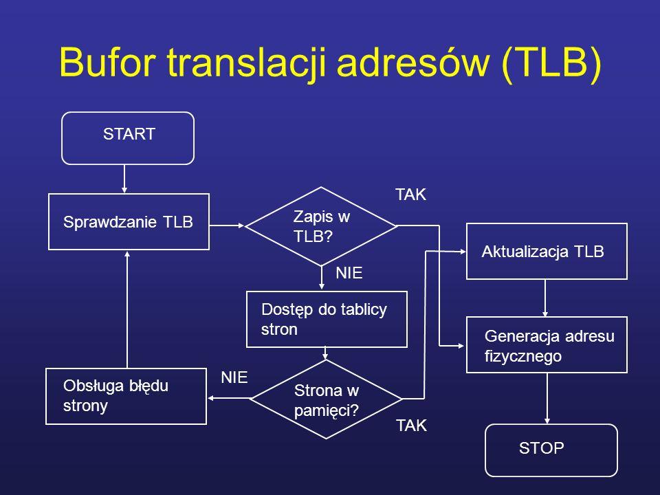 Bufor translacji adresów (TLB) START STOP Sprawdzanie TLB Zapis w TLB? TAK NIE Dostęp do tablicy stron Strona w pamięci? Generacja adresu fizycznego A