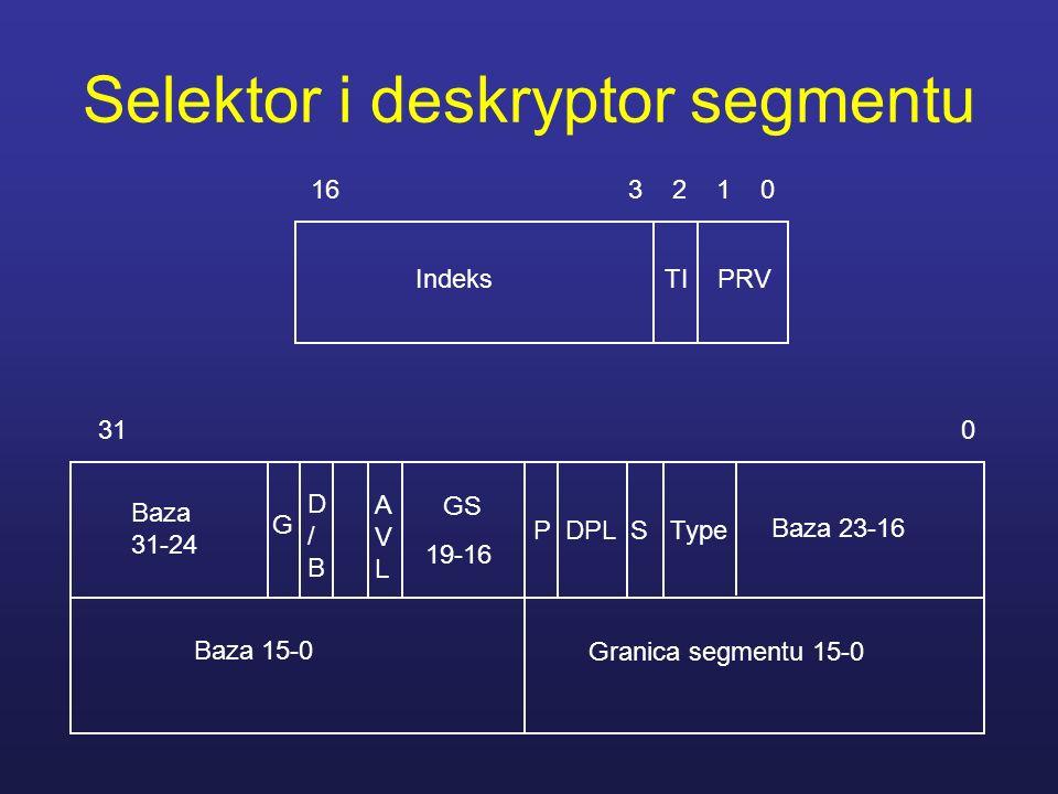 Selektor i deskryptor segmentu Indeks PRVTI 163 2 1 0 Baza 15-0 Granica segmentu 15-0 Baza 31-24 GS 19-16 G AVLAVL D/BD/B Baza 23-16 31 0 P DPL S Type