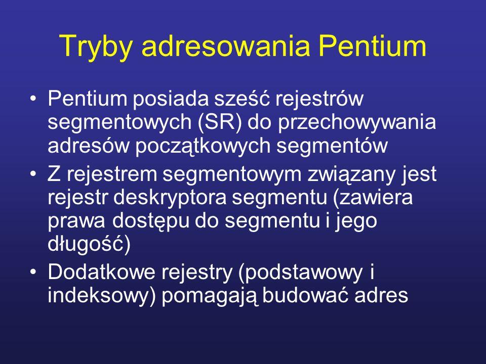 Tryby adresowania Pentium Pentium posiada sześć rejestrów segmentowych (SR) do przechowywania adresów początkowych segmentów Z rejestrem segmentowym z
