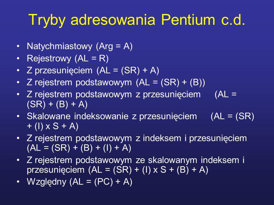 Tryby adresowania Pentium c.d. Natychmiastowy (Arg = A) Rejestrowy (AL = R) Z przesunięciem (AL = (SR) + A) Z rejestrem podstawowym (AL = (SR) + (B))