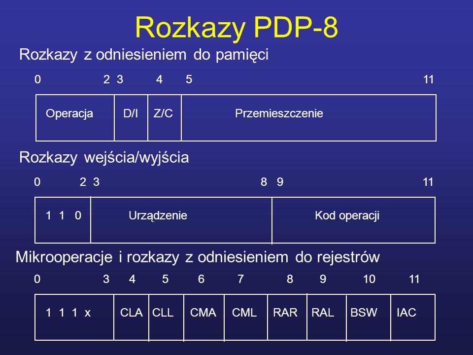 Rozkazy PDP-8 Operacja D/I Z/CPrzemieszczenie 0 2 3 4 5 11 1 1 0 Urządzenie Kod operacji 0 2 3 8 9 11 1 1 1 x CLA CLL CMA CML RAR RAL BSW IAC 0 3 4 5