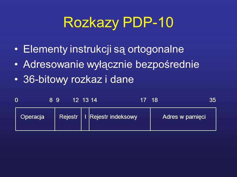Rozkazy PDP-10 Elementy instrukcji są ortogonalne Adresowanie wyłącznie bezpośrednie 36-bitowy rozkaz i dane Operacja Rejestr I Rejestr indeksowyAdres