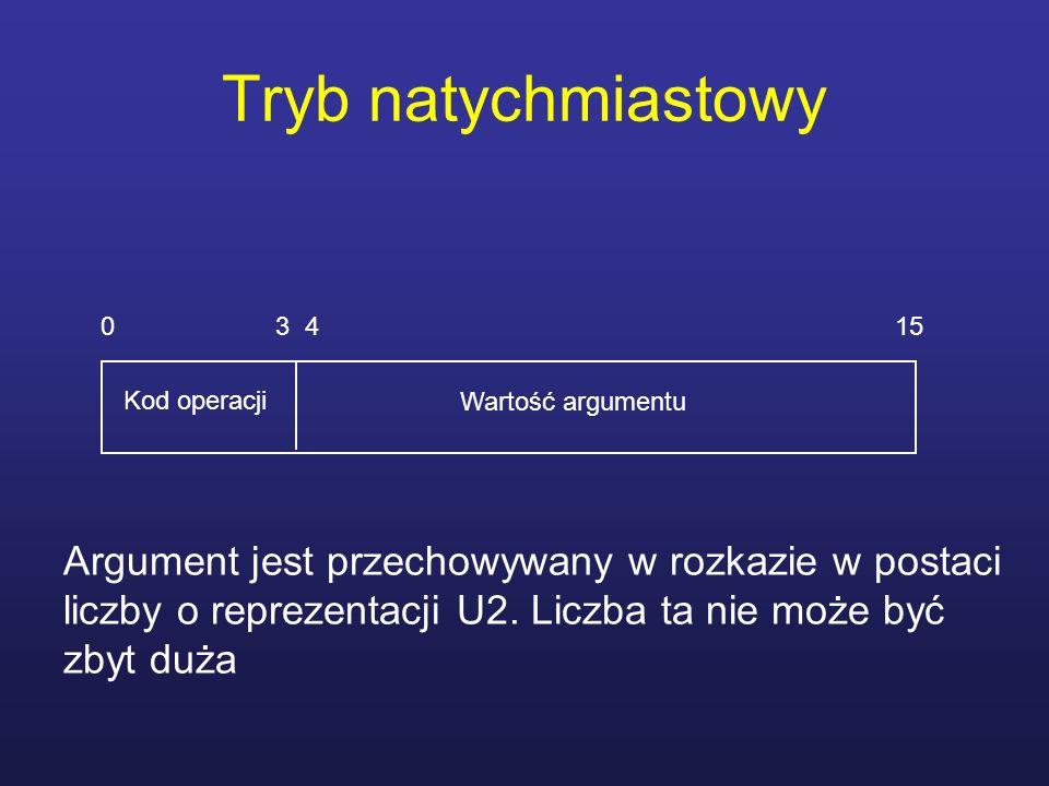 Tryb natychmiastowy 0 3 4 15 Kod operacji Wartość argumentu Argument jest przechowywany w rozkazie w postaci liczby o reprezentacji U2. Liczba ta nie