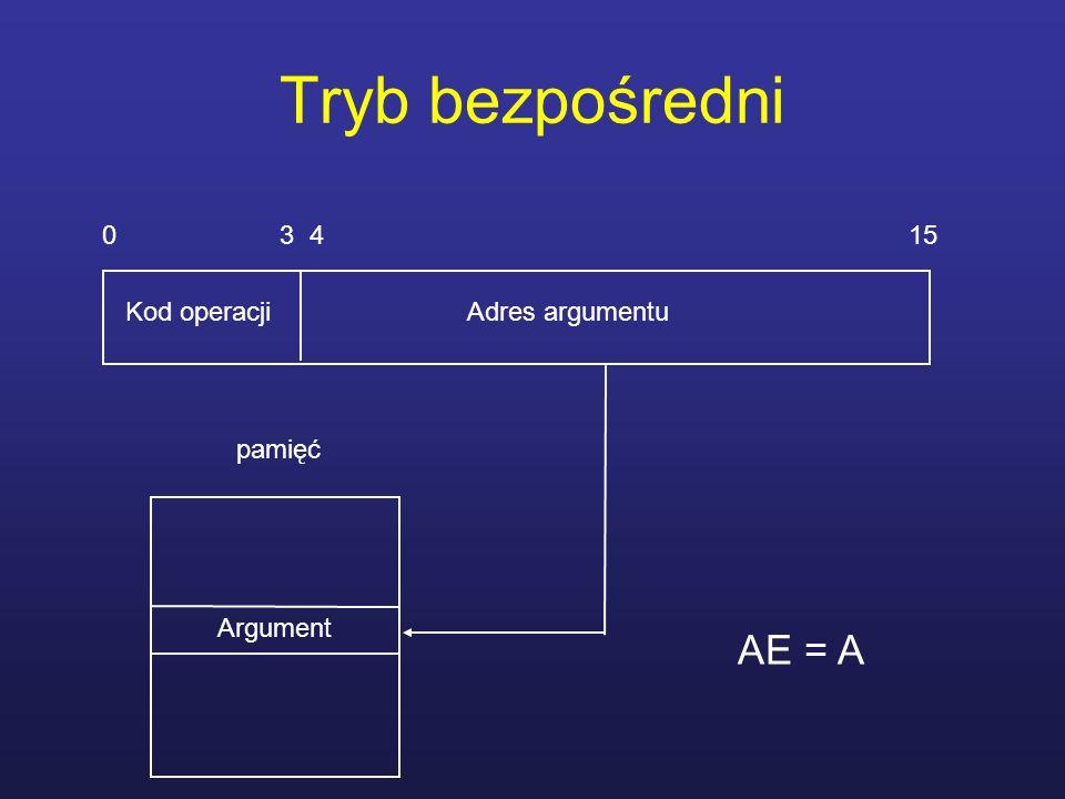 Tryb bezpośredni 0 3 4 15 Kod operacji Adres argumentu Argument pamięć AE = A