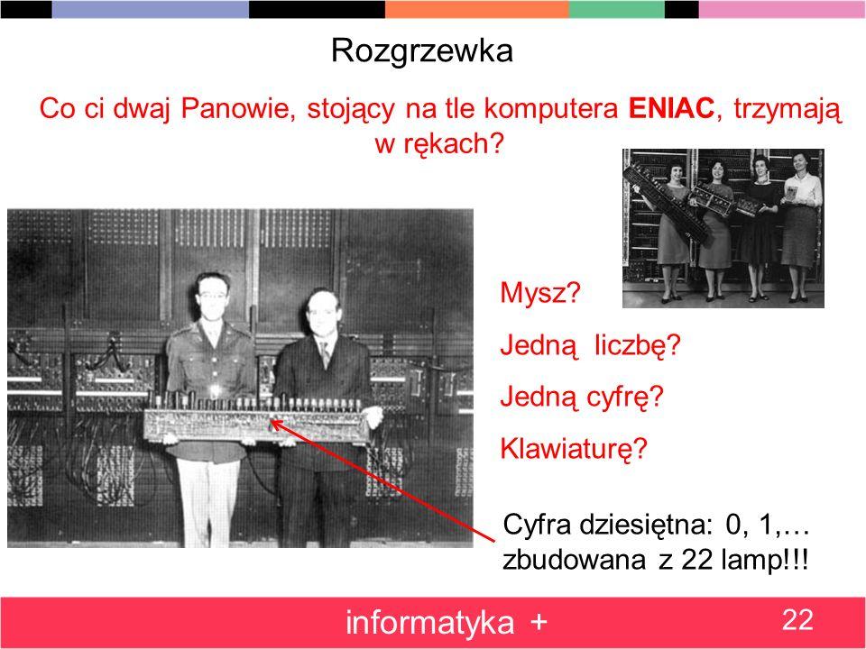 Rozgrzewka Co ci dwaj Panowie, stojący na tle komputera ENIAC, trzymają w rękach.