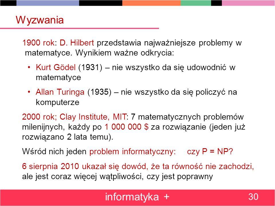 1900 rok: D.Hilbert przedstawia najważniejsze problemy w matematyce.