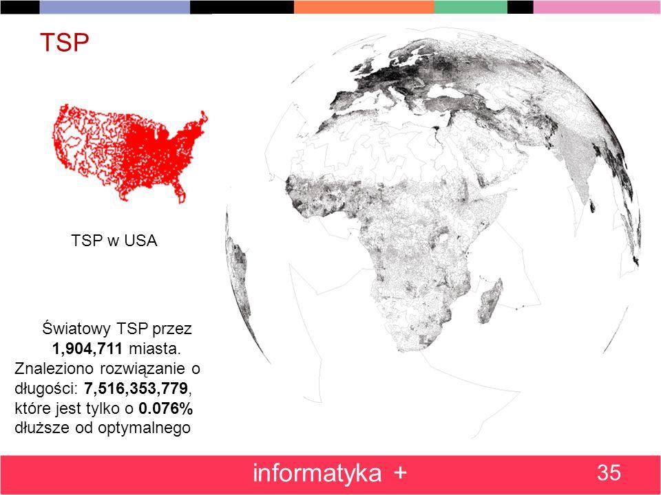TSP informatyka + 35 Światowy TSP przez 1,904,711 miasta.