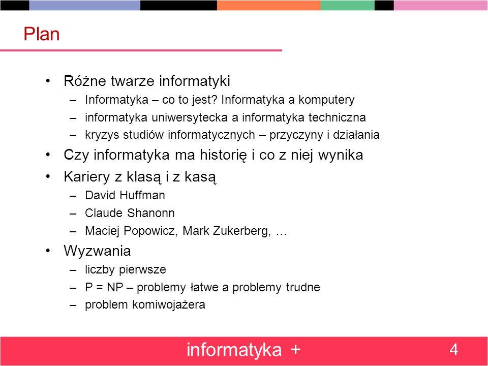 Plan Różne twarze informatyki –Informatyka – co to jest.