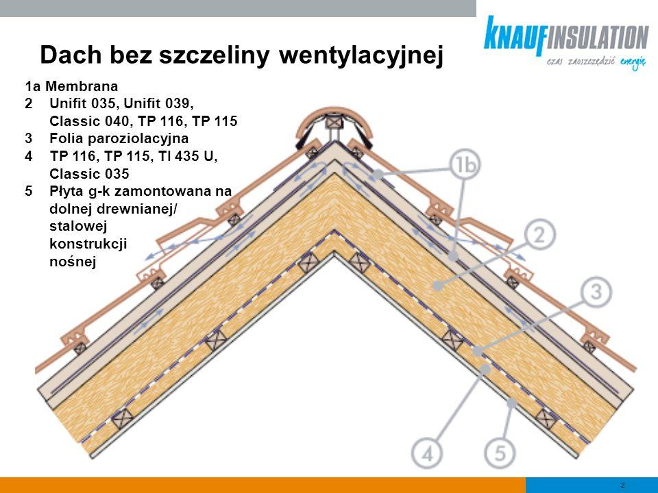 2 Dach bez szczeliny wentylacyjnej 1a Membrana 2Unifit 035, Unifit 039, Classic 040, TP 116, TP 115 3Folia paroziolacyjna 4TP 116, TP 115, TI 435 U, C